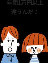 年間2万円以上違うんだ!