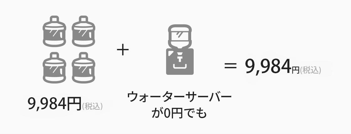 高価なウォーターサーバーがメインの他社で富士山の天然水を購入すると