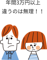年間4万円以上違うのは無理!!