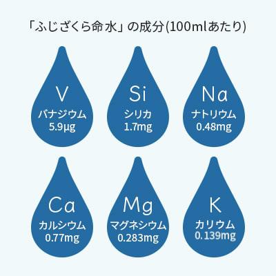 「ふじざくら命水」の成分(100mlあたり)