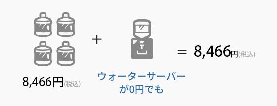これを例えば代表的な富士山の天然水P社の値段で想定すると…