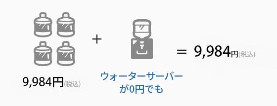 さらにデザインコンシャスなサーバーがメインのF社の一例だと